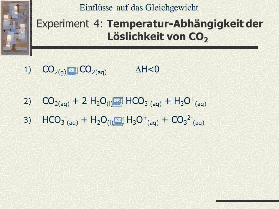 Experiment 4: Temperatur-Abhängigkeit der Löslichkeit von CO 2 1) CO 2(g) CO 2(aq) H<0 2) CO 2(aq) + 2 H 2 O (l) HCO 3 - (aq) + H 3 O + (aq) 3) HCO 3