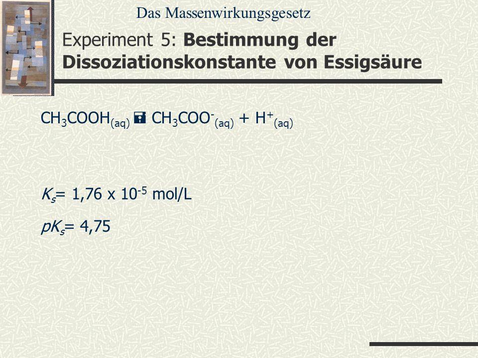 Experiment 5: Bestimmung der Dissoziationskonstante von Essigsäure CH 3 COOH (aq) CH 3 COO - (aq) + H + (aq) K s = 1,76 x 10 -5 mol/L pK s = 4,75 Das