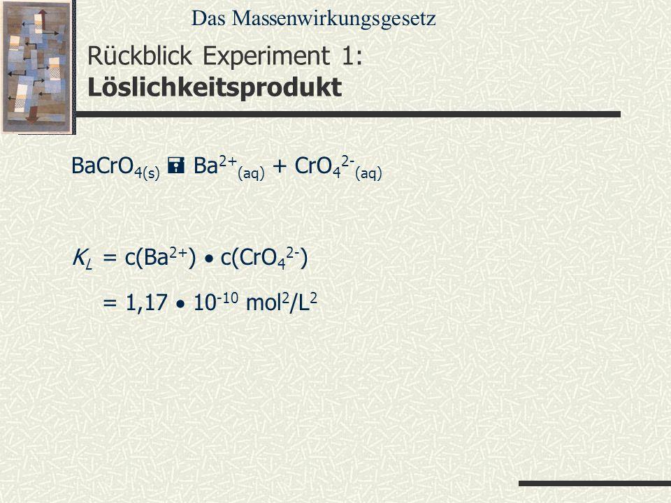 Rückblick Experiment 1: Löslichkeitsprodukt BaCrO 4(s) Ba 2+ (aq) + CrO 4 2- (aq) K L = c(Ba 2+ ) c(CrO 4 2- ) = 1,17 10 -10 mol 2 /L 2 Das Massenwirk
