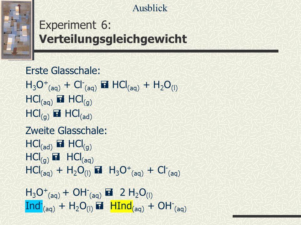 Experiment 6: Verteilungsgleichgewicht Erste Glasschale: H 3 O + (aq) + Cl - (aq) HCl (aq) + H 2 O (l) HCl (aq) HCl (g) HCl (g) HCl (ad) Ausblick Zwei