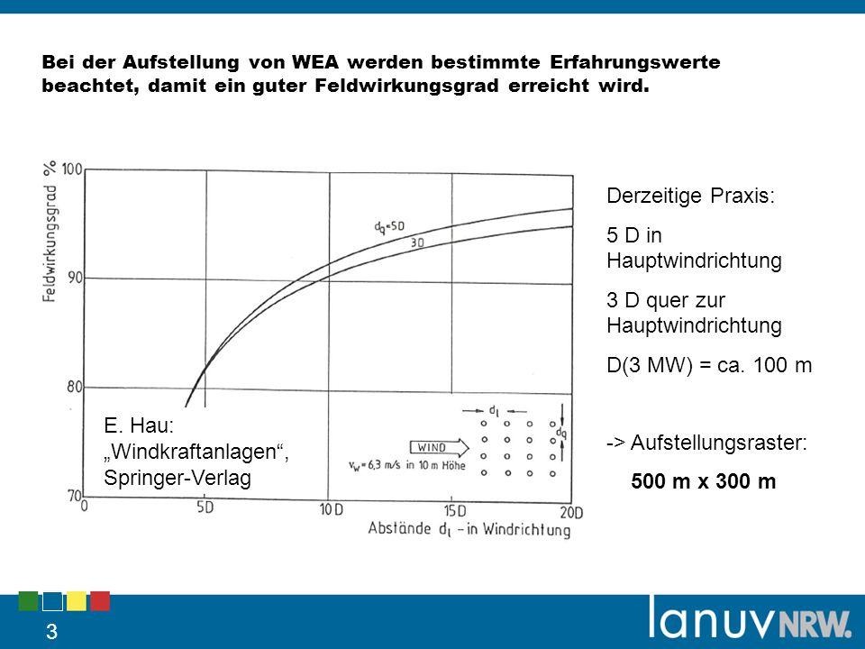 Bei der Aufstellung von WEA werden bestimmte Erfahrungswerte beachtet, damit ein guter Feldwirkungsgrad erreicht wird.