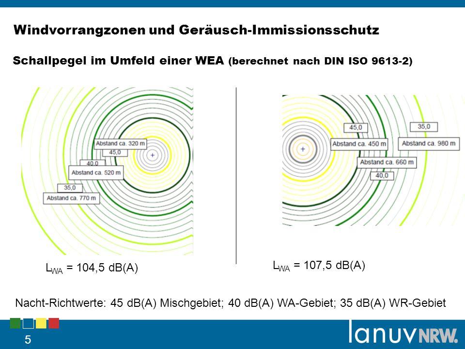 Schallpegel im Umfeld einer WEA (berechnet nach DIN ISO 9613-2) 5 L WA = 107,5 dB(A) Windvorrangzonen und Geräusch-Immissionsschutz L WA = 104,5 dB(A) Nacht-Richtwerte: 45 dB(A) Mischgebiet; 40 dB(A) WA-Gebiet; 35 dB(A) WR-Gebiet