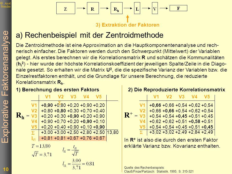 Explorative Faktorenanalyse 10 Axel Stender 3) Extraktion der Faktoren a) Rechenbeispiel mit der Zentroidmethode Quelle des Rechenbeispiels: Clauß/Fin