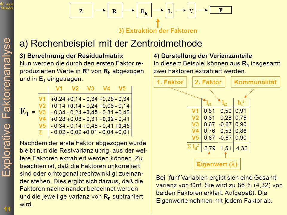 Explorative Faktorenanalyse 11 Axel Stender 3) Extraktion der Faktoren a) Rechenbeispiel mit der Zentroidmethode 3) Berechnung der Residualmatrix Nun