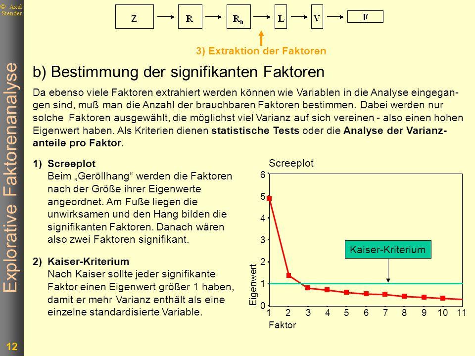 Explorative Faktorenanalyse 12 Axel Stender 3) Extraktion der Faktoren Da ebenso viele Faktoren extrahiert werden können wie Variablen in die Analyse