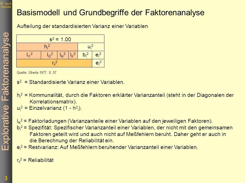 Explorative Faktorenanalyse 4 Axel Stender Ablaufschema der Faktorenanalyse 2) Schätzung der Kom- munalitäten RhRh Reduzierte Korrela- tions- matrix 1) Test der Korre- lationsmatrix R Korrelations- matrix 5) Berechnung der Faktor- werte F Matrix der Faktorwerte 4) Rotation der Faktoren V Rotierte Ladungs- matrix 3) Extraktion der Faktoren L Ladungs- matrix bzw.
