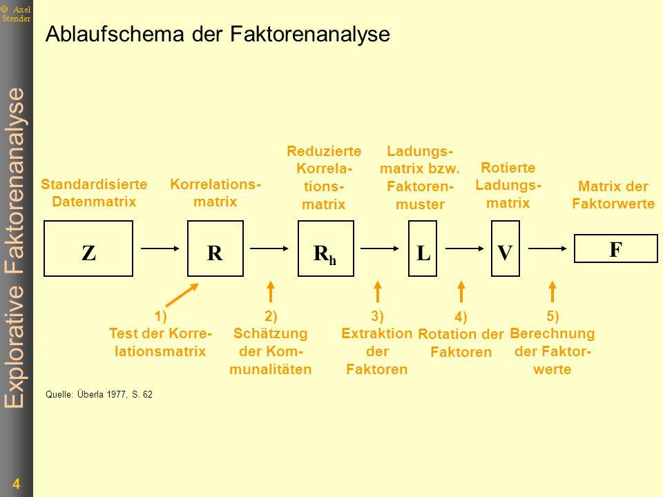 Explorative Faktorenanalyse 5 Axel Stender 1) Test der Korrelationsmatrix Bei Variablen, die stark miteinander korrelieren, wird unterstellt, daß sie eine gemeinsame Dimension haben.