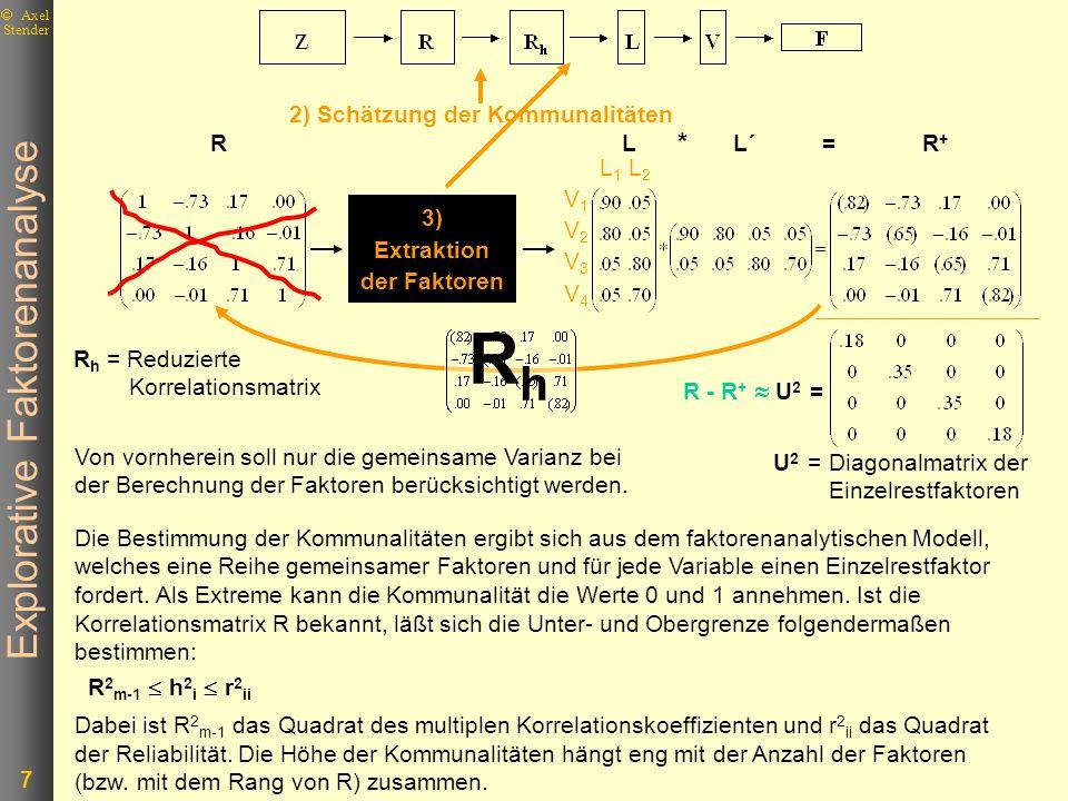 Explorative Faktorenanalyse 18 Axel Stender Schematische Darstellung des Faktorenmusters F U (= L + U 2 ) L1XXXXL1XXXX L2XXXL2XXX 123456123456 Variablen Faktoren L3XXL3XX L4XXL4XX L5XL5X L6XL6X U1XU1X U2XU2X U3XU3X U4XU4X U5XU5X U6XU6X U 2 = Einzelrestfaktoren (Differenz zwischen 1 und der Kommunalität, also dem Wert in der Diagonalen der Korrelationsmatrix R).