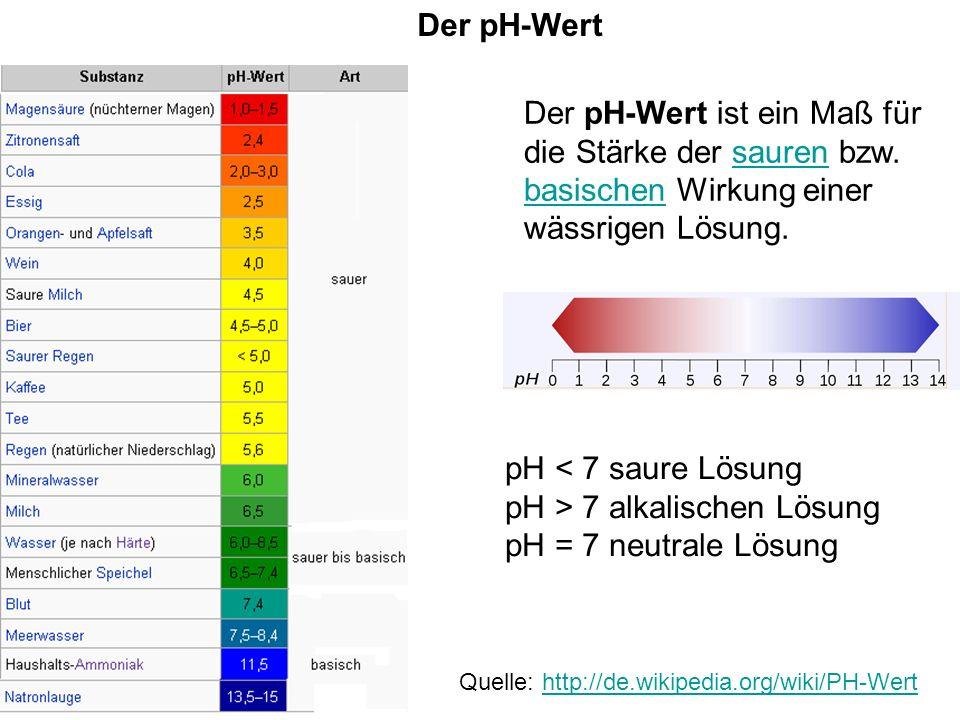 Der pH-Wert als mathematische Größe c(H 3 0 + ) pH Salzsäure HCl (aq) c = 1mol/l Salzsäure HCl (aq) c = 0,1mol/l Salzsäure HCl (aq) c = 0,01mol/l Natronlauge NaOH (aq) c = 0,1mol/l Natronlauge NaOH (aq) c = 1mol/l