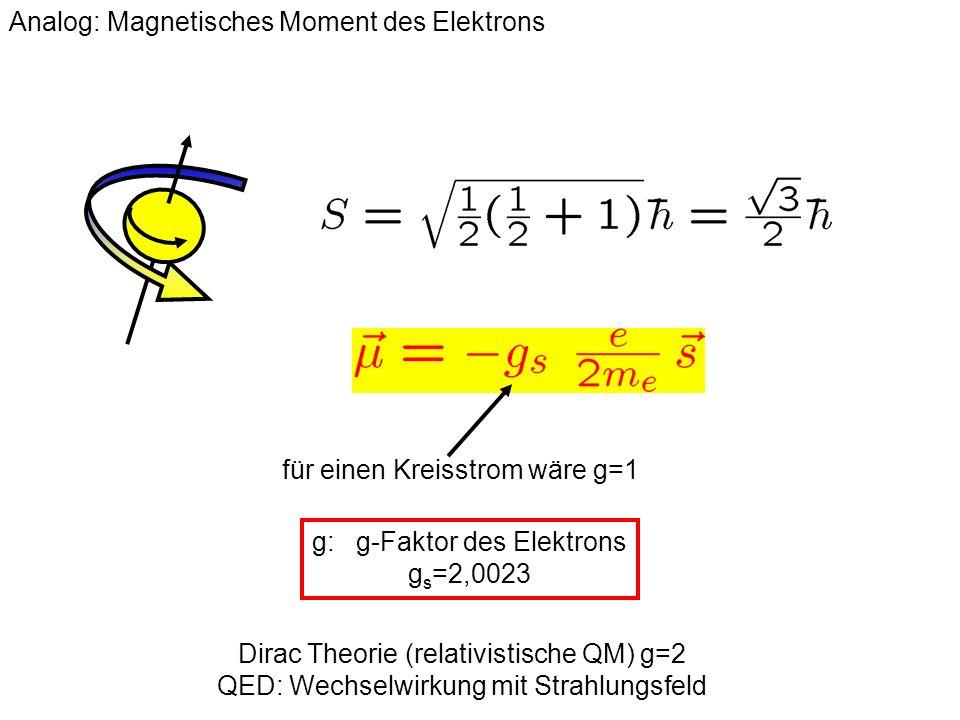 Analog: Magnetisches Moment des Elektrons für einen Kreisstrom wäre g=1 g: g-Faktor des Elektrons g s =2,0023 Dirac Theorie (relativistische QM) g=2 Q