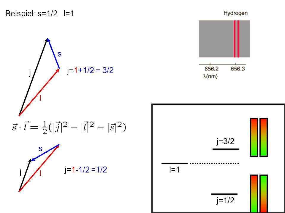Beispiel: s=1/2 l=1 s l j j=1+1/2 = 3/2 s l j j=1-1/2 =1/2 j=3/2 j=1/2l=1