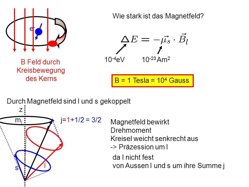 e-e- B Feld durch Kreisbewegung des Kerns Wie stark ist das Magnetfeld? 10 -4 eV 10 -23 Am 2 B = 1 Tesla = 10 4 Gauss Durch Magnetfeld sind l und s ge