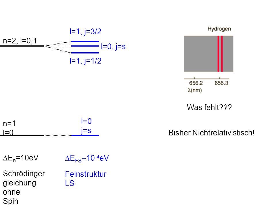 Schrödinger gleichung ohne Spin n=1 l=0 n=2, l=0,1 E n =10eV E FS =10 -4 eV Feinstruktur LS l=0 j=s l=0, j=s l=1, j=3/2 l=1, j=1/2 Was fehlt??? Bisher