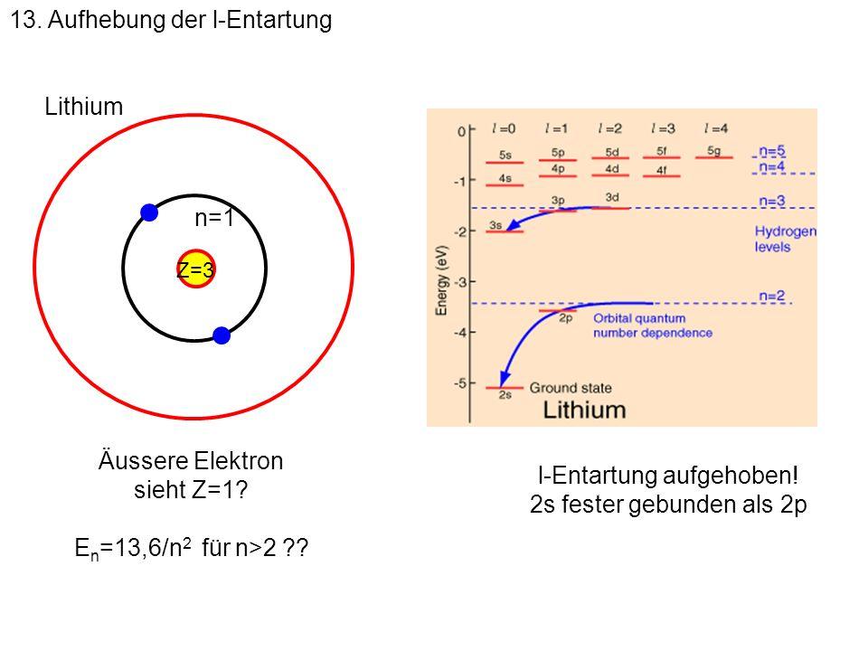 13. Aufhebung der l-Entartung Äussere Elektron sieht Z=1? E n =13,6/n 2 für n>2 ?? Z=3 n=1 Lithium l-Entartung aufgehoben! 2s fester gebunden als 2p