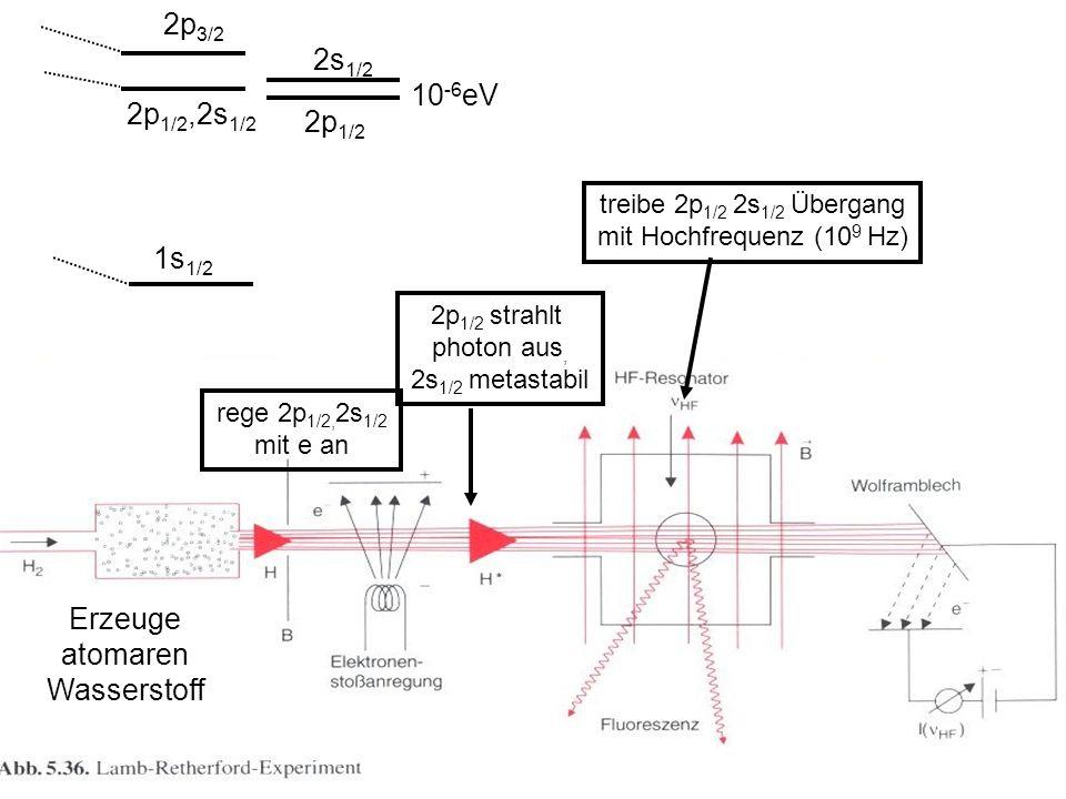 2p 1/2,2s 1/2 1s 1/2 2p 3/2 2s 1/2 2p 1/2 10 -6 eV rege 2p 1/2, 2s 1/2 mit e an treibe 2p 1/2 2s 1/2 Übergang mit Hochfrequenz (10 9 Hz) 2p 1/2 strahl