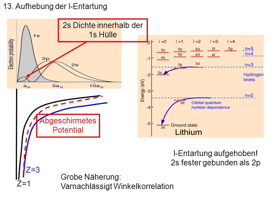 13. Aufhebung der l-Entartung l-Entartung aufgehoben! 2s fester gebunden als 2p 2s Dichte innerhalb der 1s Hülle Z=1 Z=3 Abgeschirmetes Potential Grob