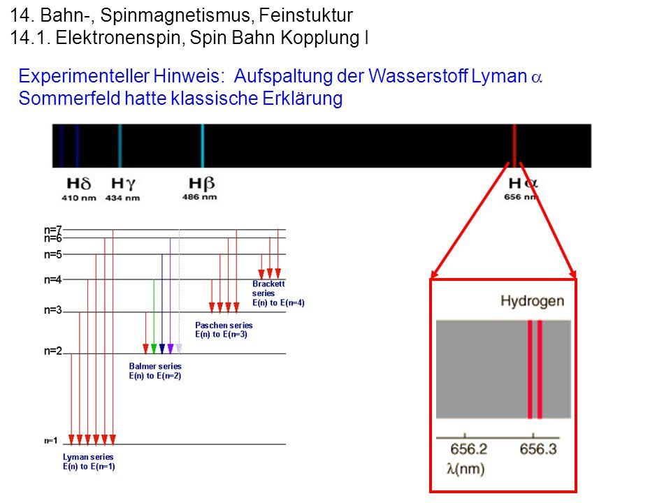 14. Bahn-, Spinmagnetismus, Feinstuktur 14.1. Elektronenspin, Spin Bahn Kopplung I Experimenteller Hinweis: Aufspaltung der Wasserstoff Lyman Sommerfe