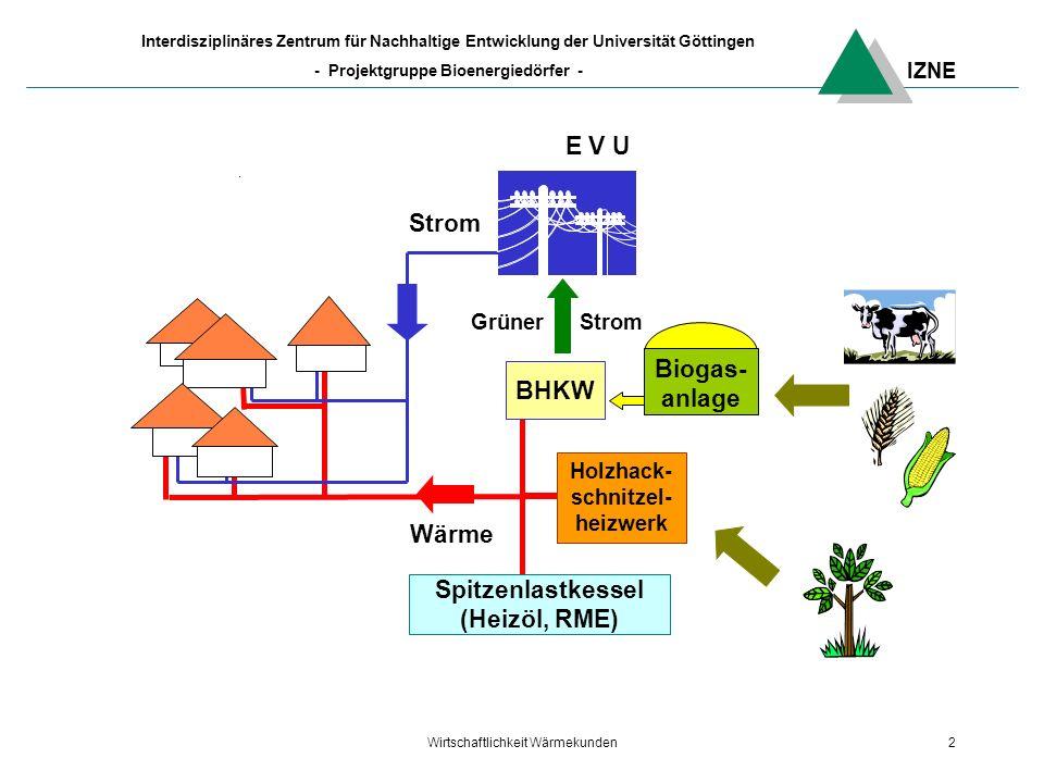 IZNE Interdisziplinäres Zentrum für Nachhaltige Entwicklung der Universität Göttingen - Projektgruppe Bioenergiedörfer - Wirtschaftlichkeit Wärmekunden2.