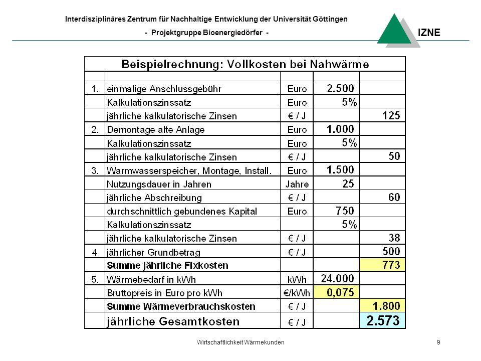 IZNE Interdisziplinäres Zentrum für Nachhaltige Entwicklung der Universität Göttingen - Projektgruppe Bioenergiedörfer - Wirtschaftlichkeit Wärmekunden9