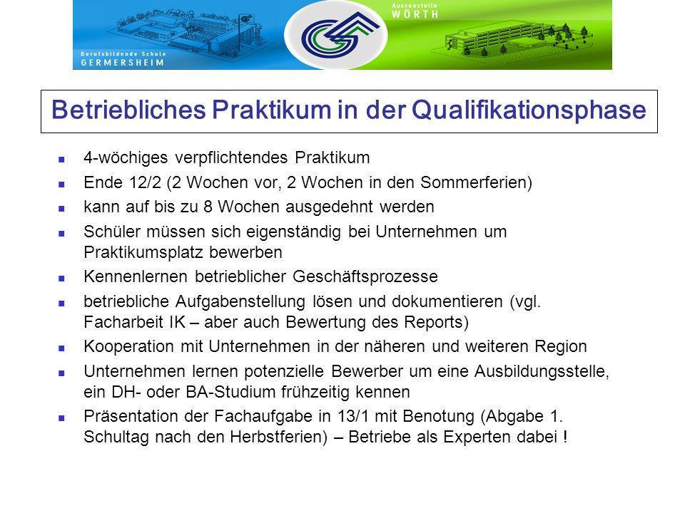 Betriebliches Praktikum in der Qualifikationsphase 4-wöchiges verpflichtendes Praktikum Ende 12/2 (2 Wochen vor, 2 Wochen in den Sommerferien) kann au