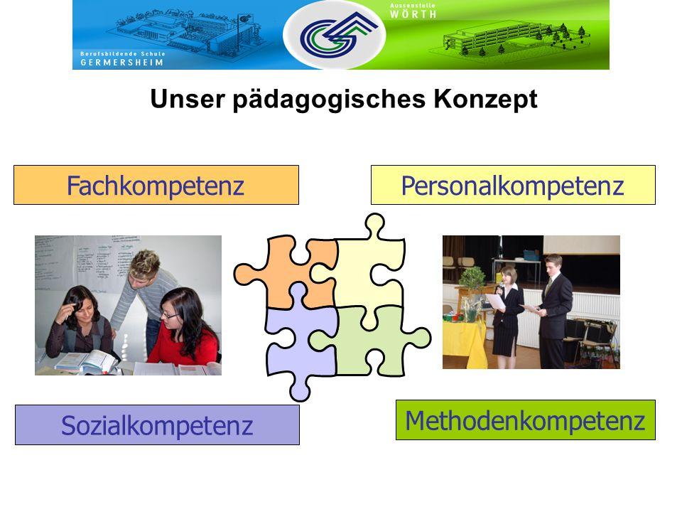 Unser pädagogisches Konzept Fachkompetenz Methodenkompetenz Sozialkompetenz Personalkompetenz