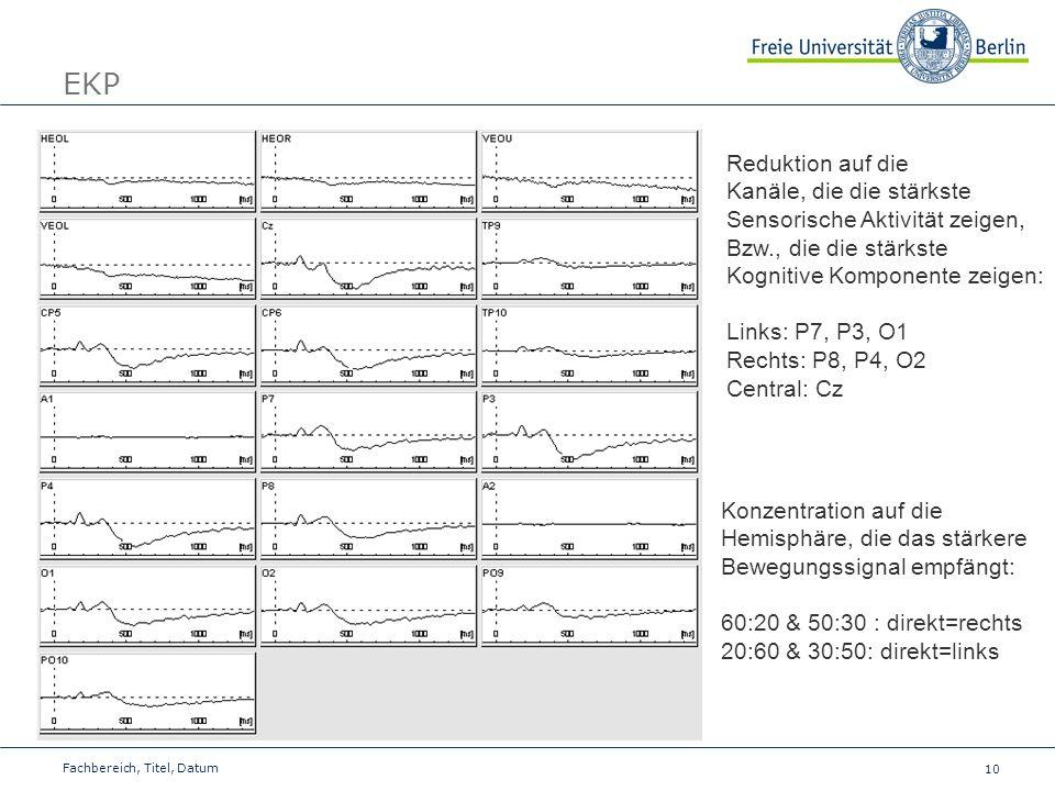 10 Fachbereich, Titel, Datum EKP Reduktion auf die Kanäle, die die stärkste Sensorische Aktivität zeigen, Bzw., die die stärkste Kognitive Komponente