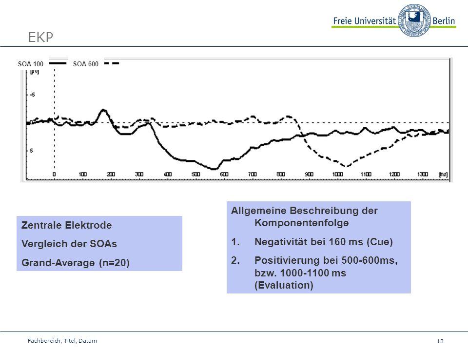 13 Fachbereich, Titel, Datum EKP SOA 100SOA 600 Zentrale Elektrode Vergleich der SOAs Grand-Average (n=20) Allgemeine Beschreibung der Komponentenfolg