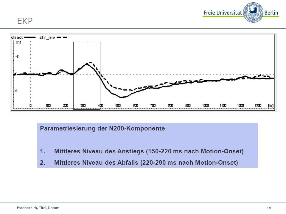18 Fachbereich, Titel, Datum EKP Parametriesierung der N200-Komponente 1.Mittleres Niveau des Anstiegs (150-220 ms nach Motion-Onset) 2.Mittleres Nive