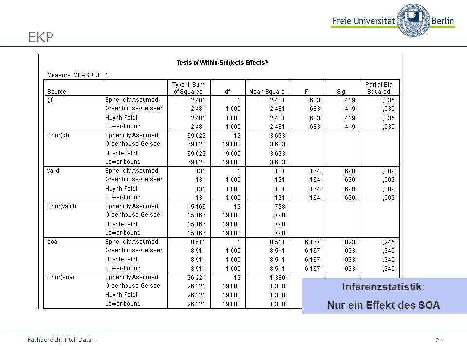21 Fachbereich, Titel, Datum EKP Inferenzstatistik: Nur ein Effekt des SOA