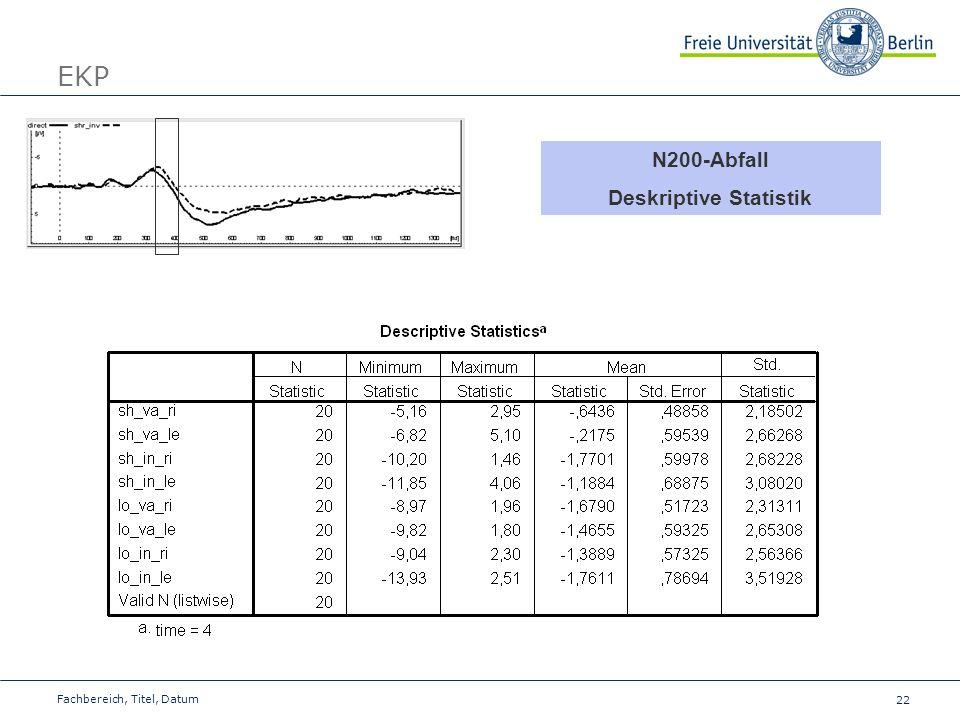 22 Fachbereich, Titel, Datum EKP N200-Abfall Deskriptive Statistik