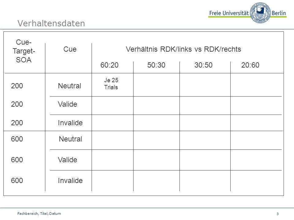 3 Fachbereich, Titel, Datum Verhaltensdaten Verhältnis RDK/links vs RDK/rechts 60:20 50:30 30:50 20:60 Cue Cue- Target- SOA 200 Neutral 200 Valide 200