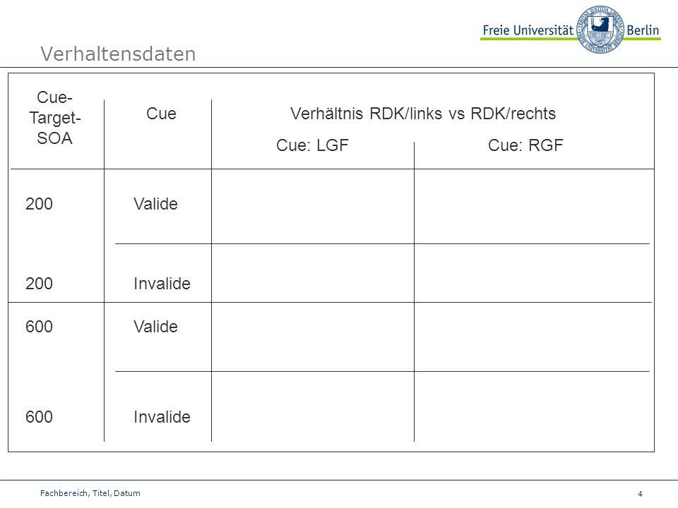 4 Fachbereich, Titel, Datum Verhaltensdaten Verhältnis RDK/links vs RDK/rechts Cue: LGF Cue Cue- Target- SOA 200 Valide 200 Invalide 600 Valide 600 In