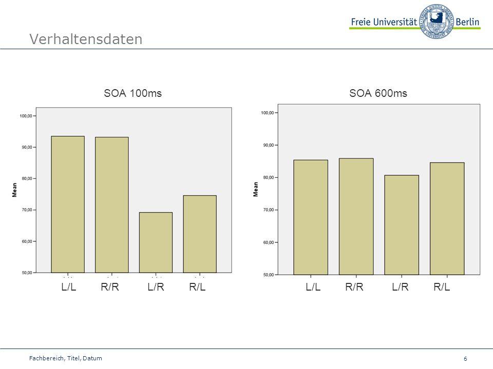 6 Fachbereich, Titel, Datum Verhaltensdaten SOA 100msSOA 600ms L/L R/R L/R R/L
