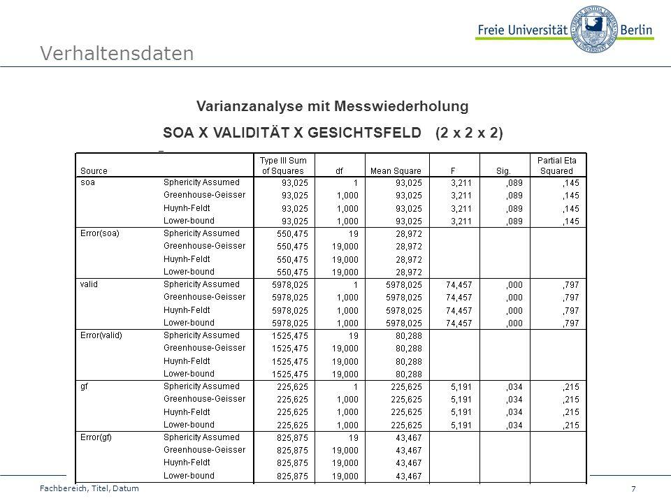 7 Fachbereich, Titel, Datum Verhaltensdaten Varianzanalyse mit Messwiederholung SOA X VALIDITÄT X GESICHTSFELD (2 x 2 x 2)