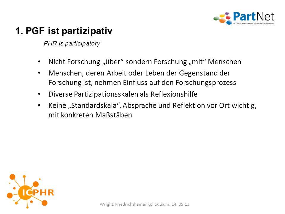 1. PGF ist partizipativ PHR is participatory Nicht Forschung über sondern Forschung mit Menschen Menschen, deren Arbeit oder Leben der Gegenstand der