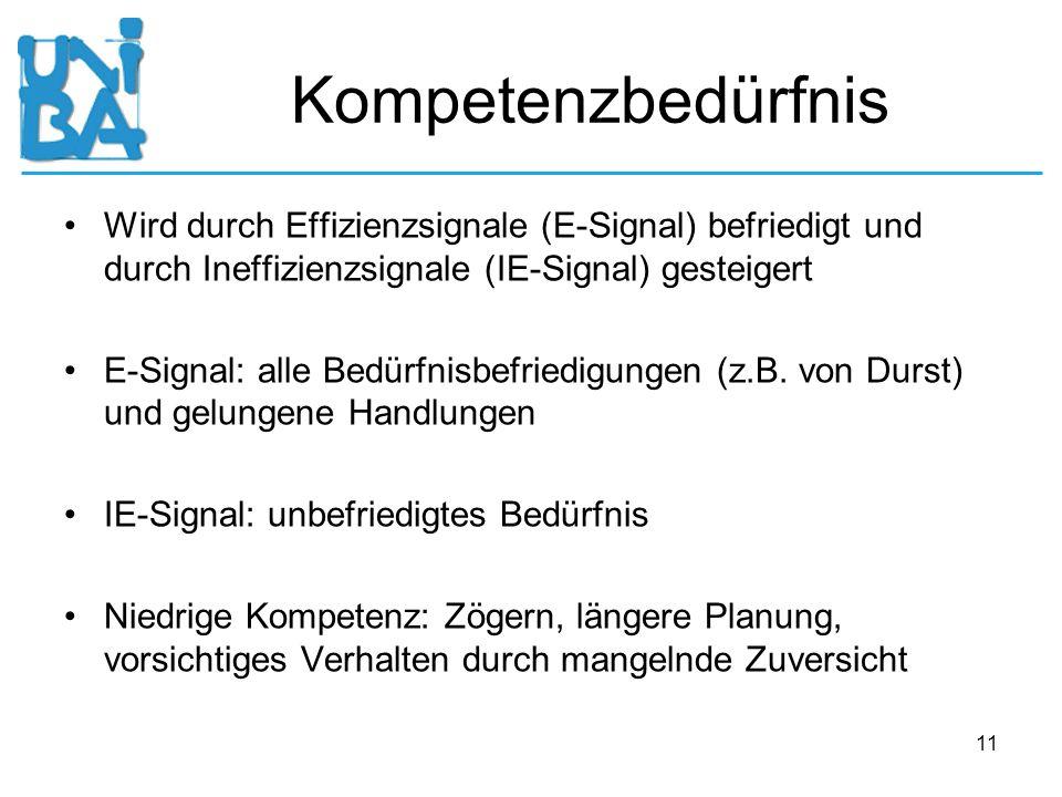 11 Kompetenzbedürfnis Wird durch Effizienzsignale (E-Signal) befriedigt und durch Ineffizienzsignale (IE-Signal) gesteigert E-Signal: alle Bedürfnisbe