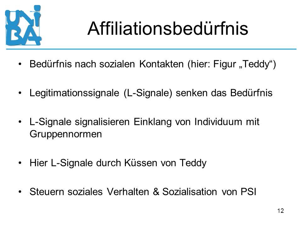 12 Affiliationsbedürfnis Bedürfnis nach sozialen Kontakten (hier: Figur Teddy) Legitimationssignale (L-Signale) senken das Bedürfnis L-Signale signali