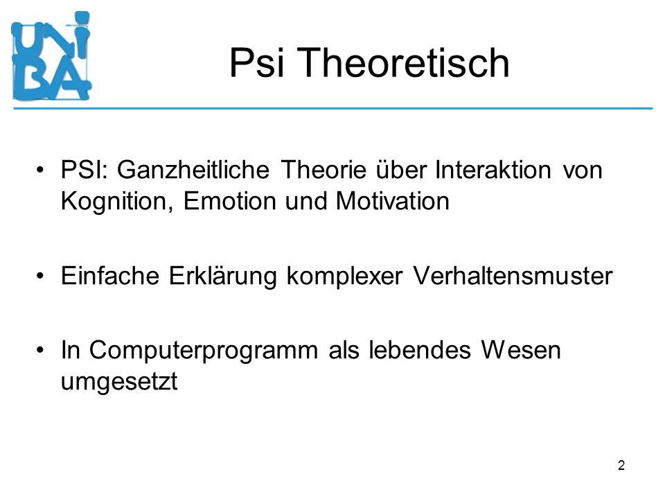 2 Psi Theoretisch PSI: Ganzheitliche Theorie über Interaktion von Kognition, Emotion und Motivation Einfache Erklärung komplexer Verhaltensmuster In C