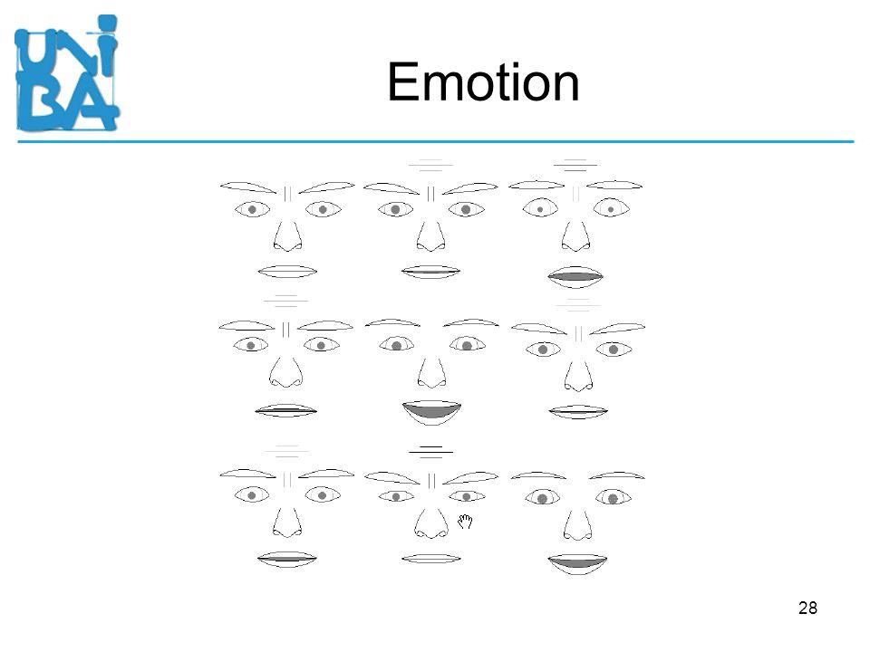 28 Emotion