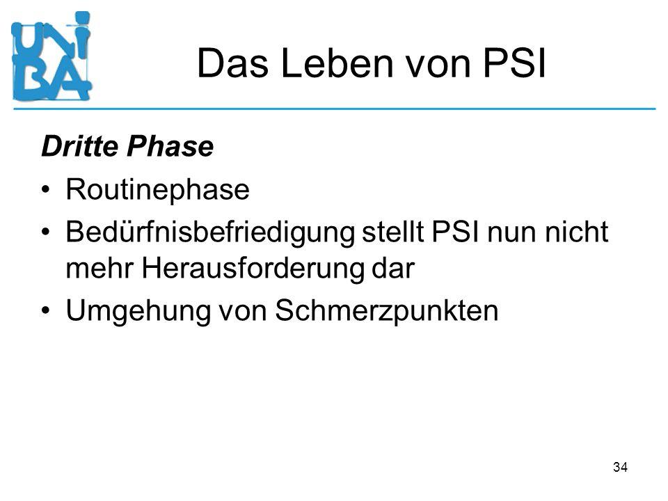 34 Das Leben von PSI Dritte Phase Routinephase Bedürfnisbefriedigung stellt PSI nun nicht mehr Herausforderung dar Umgehung von Schmerzpunkten