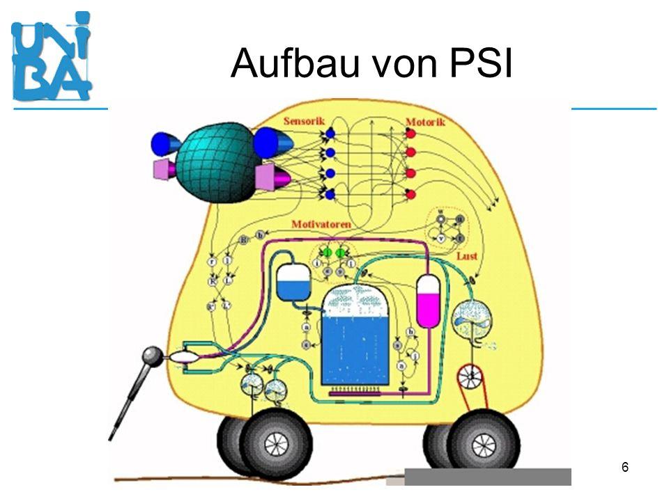 6 Aufbau von PSI