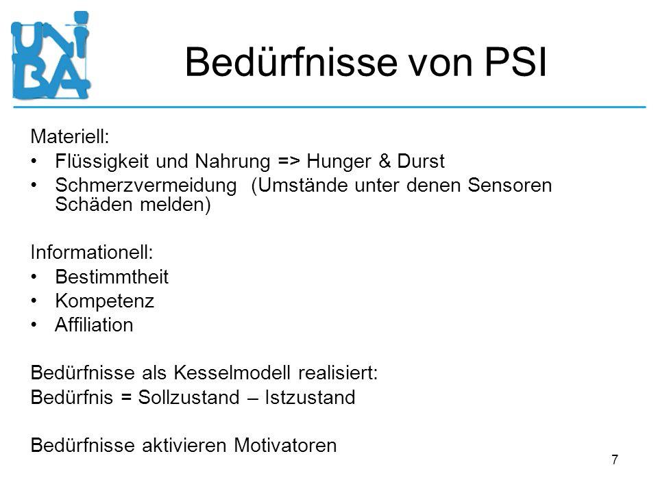 7 Bedürfnisse von PSI Materiell: Flüssigkeit und Nahrung => Hunger & Durst Schmerzvermeidung (Umstände unter denen Sensoren Schäden melden) Informatio