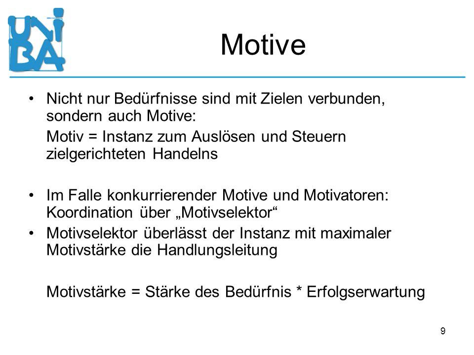 9 Motive Nicht nur Bedürfnisse sind mit Zielen verbunden, sondern auch Motive: Motiv = Instanz zum Auslösen und Steuern zielgerichteten Handelns Im Fa