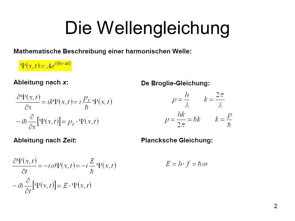 2 Die Wellengleichung Mathematische Beschreibung einer harmonischen Welle: Ableitung nach x: De Broglie-Gleichung: Ableitung nach Zeit:Plancksche Glei