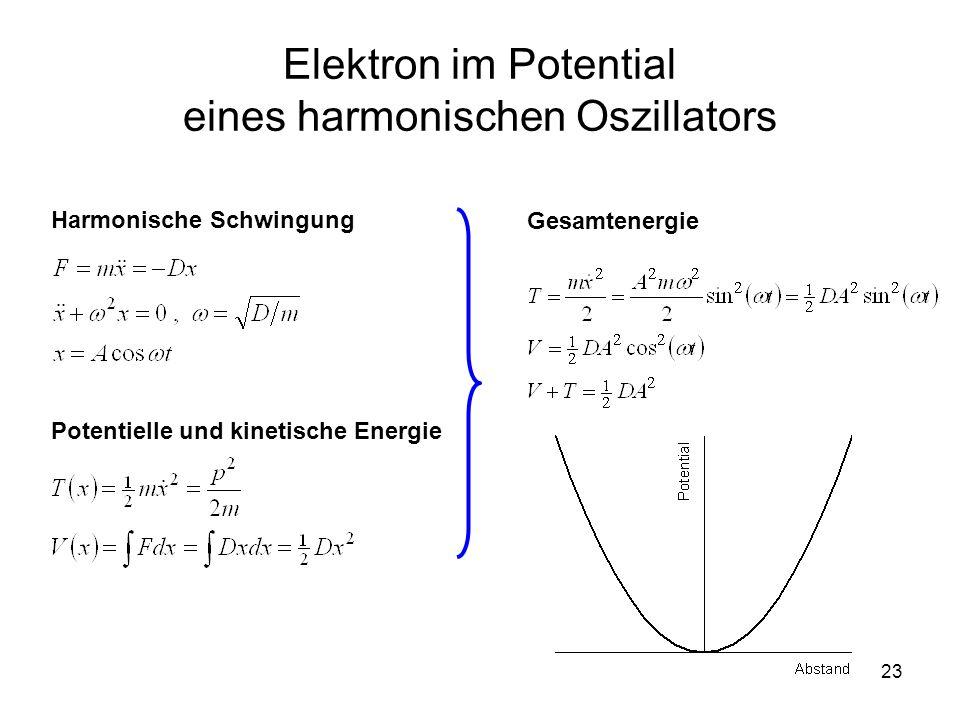 23 Elektron im Potential eines harmonischen Oszillators Harmonische Schwingung Potentielle und kinetische Energie Gesamtenergie