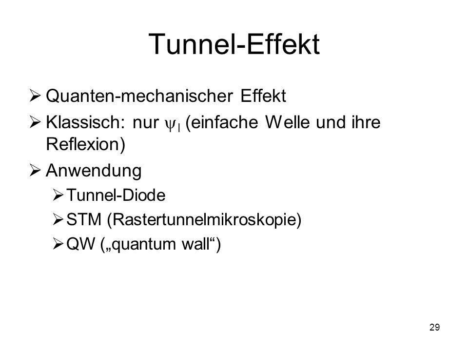 29 Tunnel-Effekt Quanten-mechanischer Effekt Klassisch: nur I (einfache Welle und ihre Reflexion) Anwendung Tunnel-Diode STM (Rastertunnelmikroskopie)