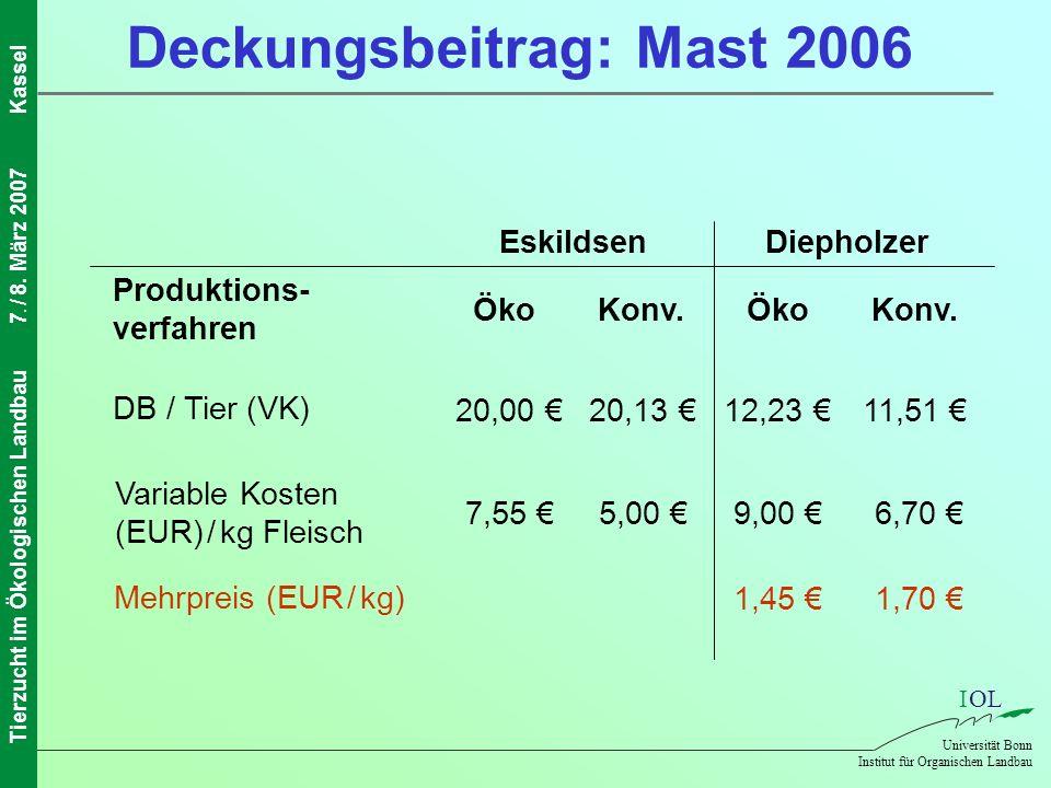 IOL Universität Bonn Institut für Organischen Landbau Tierzucht im Ökologischen Landbau7. / 8. März 2007Kassel Deckungsbeitrag: Mast 2006 Konv.ÖkoKonv