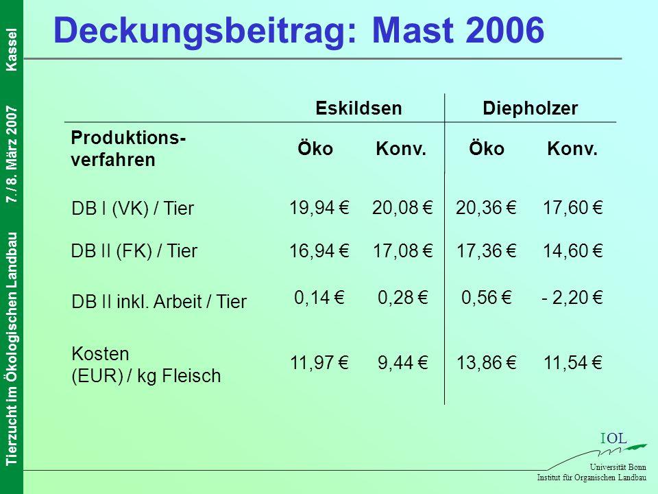 IOL Universität Bonn Institut für Organischen Landbau Tierzucht im Ökologischen Landbau7. / 8. März 2007Kassel Deckungsbeitrag: Mast 2006 EskildsenDie