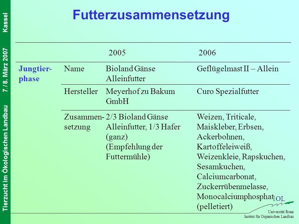 IOL Universität Bonn Institut für Organischen Landbau Tierzucht im Ökologischen Landbau7. / 8. März 2007Kassel Weizen, Triticale, Maiskleber, Erbsen,