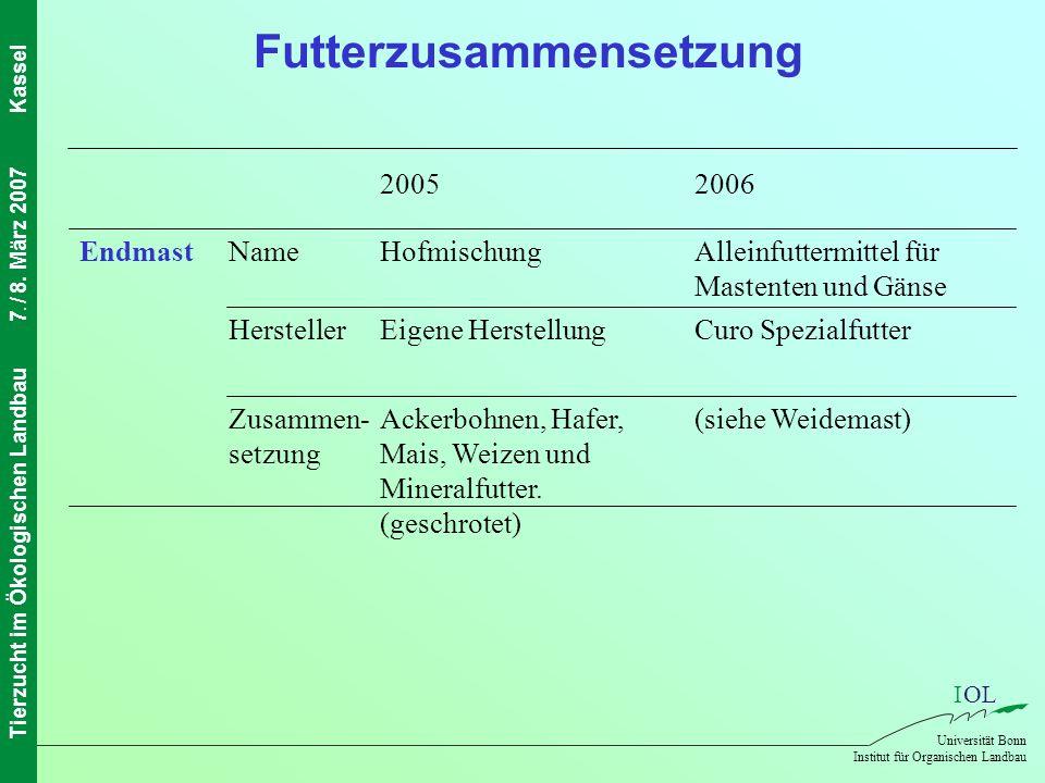 IOL Universität Bonn Institut für Organischen Landbau Tierzucht im Ökologischen Landbau7. / 8. März 2007Kassel Futterzusammensetzung 20062005 (siehe W